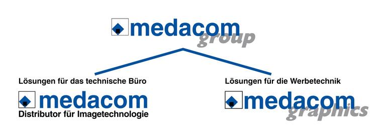 meadocm_gruppe